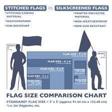 3x5 Foot Flag Nylon Transgender Pride Flag 3 X 5 Ft U2013 Little Sister U0027s Book U0026 Art