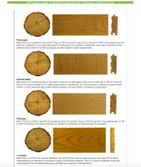 is quarter sawn wood more expensive the differences between live sawn quarter sawn plain sawn