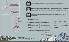 Colorado National Parks Map by Best Day Hikes On The Continental Divide Trail Westword