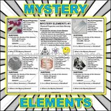 Metalloids On The Periodic Table Science Journal Metal Nonmetal And Metalloid Card Sort