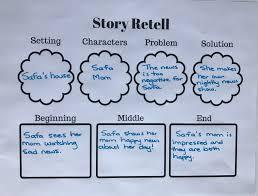 story retell activities my everyday classroom
