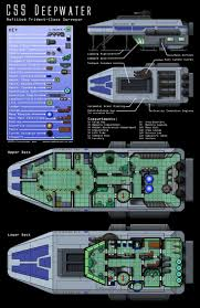 73 best starship deckplans images on pinterest space ship deck