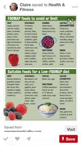 35 best sibo diet images on pinterest fodmap diet fodmap