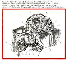 the turbine an alternative to the conventioal engine