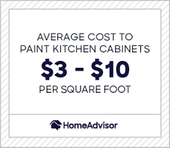 what is average cost of kitchen cabinets painted 2021 cost to paint kitchen cabinets doors garage doors