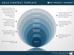 product strategy templates u2013 my product roadmap