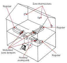 geothermal heat pump wiring diagram love wiring diagram ideas