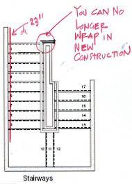 handrail configuration 2007 c b c building code discussion group