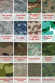 best 25 military camouflage ideas on pinterest military bedroom different types of military camouflage patterns
