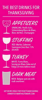 november 5 8 thanksgiving checklist martha stewart living