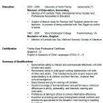 Resume Summary No Experience Resume Teacher Sample Cover Letter No Experience Urban Education