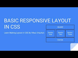 responsive design css responsive design with responsive css