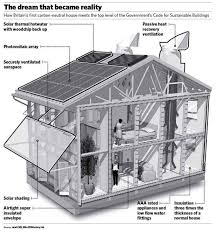 eco home plans baby nursery eco friendly home plans sustainable eco houses