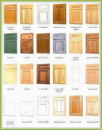 types of wood cabinets 16 fresh kitchen cabinet wood types cost model kitchen cabinets
