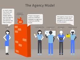 freelancer designer the agency model freelancer