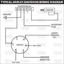 harley davidson starter relay wiring diagram wiring diagrams
