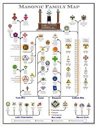 New World Order Map by Masonic Family Map U2026 Pinteres U2026