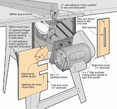 table saw guard plans pin by аlаyah маyra on mix new pinterest woodworking wood
