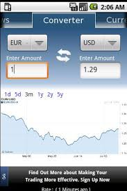 Currency Converter Top Currency Converter Apps For Android Android Authority