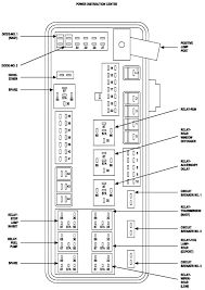 06 chrysler 300 fuse box diagram 2006 chrysler 300c hemi fuse box