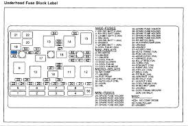 olds alero fuse box 2000 wiring diagrams instruction