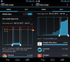android data usage android 4 0 tip how to easily view and manage data usage android