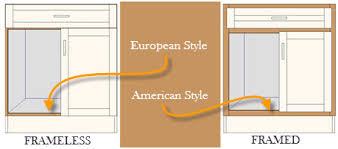 kitchen cabinets in a box kitchen remodeling custom cabinets in pembroke pines fl