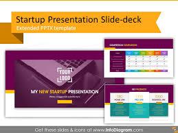 startup presentation template and slide deck pptx business