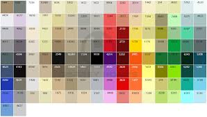Color Combination For Wall Wall Painting In Dubai Color Guide Plus Out Of Colour Pictures All