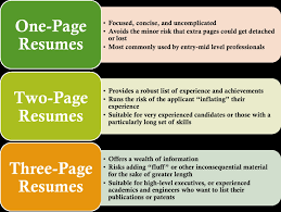 live career resume builder resume now livecareer free resume example and writing download 93 inspiring live career resume free templates