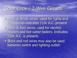 residential wiring conductors regulating bodies u0026 diagrams