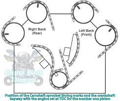 2001 2007 mazda tribute 3 0 l duratec v6 timing mark diagram
