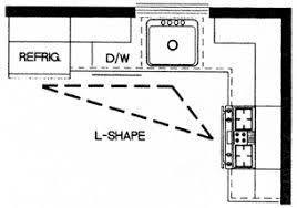cabinets u0026 design u2013 a kitchen connection