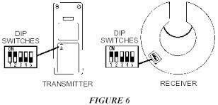 hunter ceiling fan remote control receiver replacement hunter ceiling fan remote controls how do i determine which