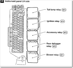 1999 nissan altima fuse box diagram wiring diagram simonand