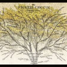 222 best family tree displays images on pinterest family trees
