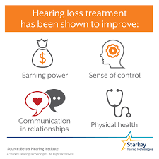 hearingfactfriday hearing aid benefits