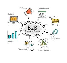 Magento B2b E Commerce Platform B2c E Commerce Magento 2 B2b Ecommerce Web Development Solutions By Krish Technolabs