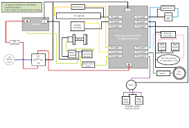 12 pin caravan plug wiring diagram vienoulas info