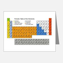 Periodic Table Sr Chemistry Science Teacher Periodic Table Elements Thank You Cards