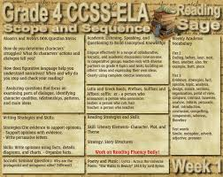 reading sage common core scope and sequence ccss ela and math