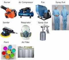 Spray Booth Ventilation System Alibaba Manufacturer Directory Suppliers Manufacturers