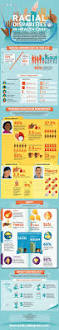 8 best infographic history assignment images on pinterest
