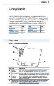 1756 if6i wiring diagram saleexpert me