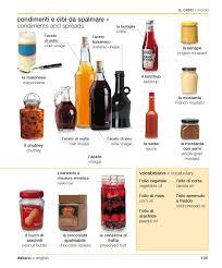 Kitchen In Italian Translation Italian English Visual Bilingual Dictionary Learn Italian