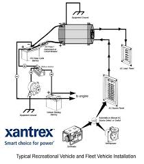 xantrex mobile inverter installation diagram for a typical rv