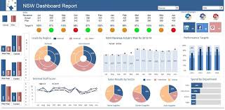 Free Excel Dashboards Templates Traffic Light Excel Dashboard Excel Dashboards Vba And More