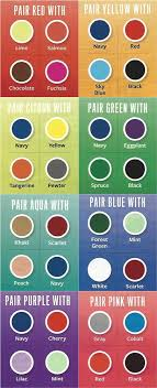 color tips to match clothing cheat sheet mixingandmatching colours fashion pinterest chart