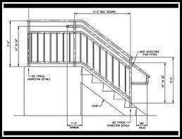 Handrail Height For Decks Deck Stair Railing Height Decks Home Decorating Ideas Qdrwqv12l5