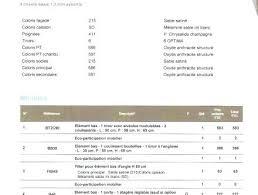 comparatif cuisiniste cuisinistes comparatif amazing cuisine bulthaup catalogue avis sur